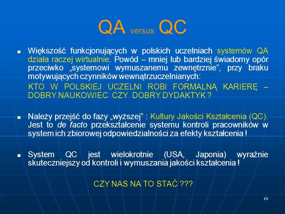 QA versus QC
