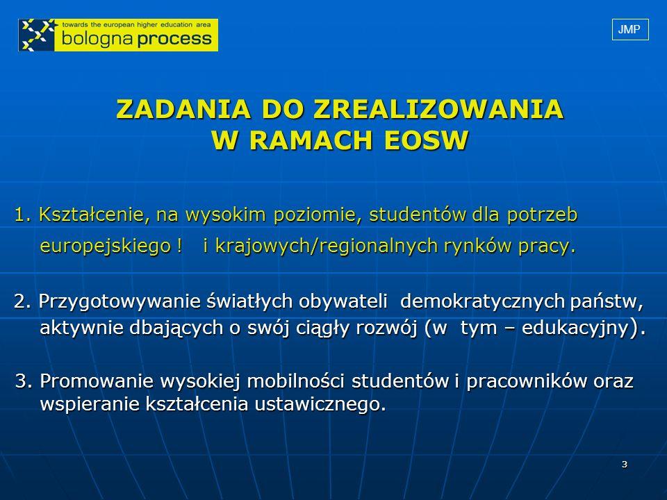 ZADANIA DO ZREALIZOWANIA W RAMACH EOSW