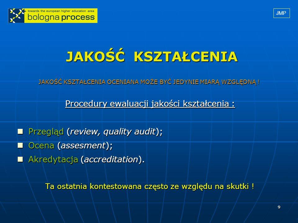 JAKOŚĆ KSZTAŁCENIA Przegląd (review, quality audit);