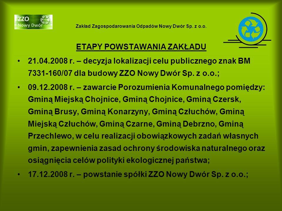 Zakład Zagospodarowania Odpadów Nowy Dwór Sp. z o.o.