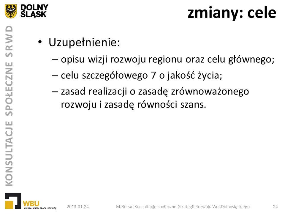 M.Borsa: Konsultacje społeczne Strategii Rozwoju Woj.Dolnośląskiego