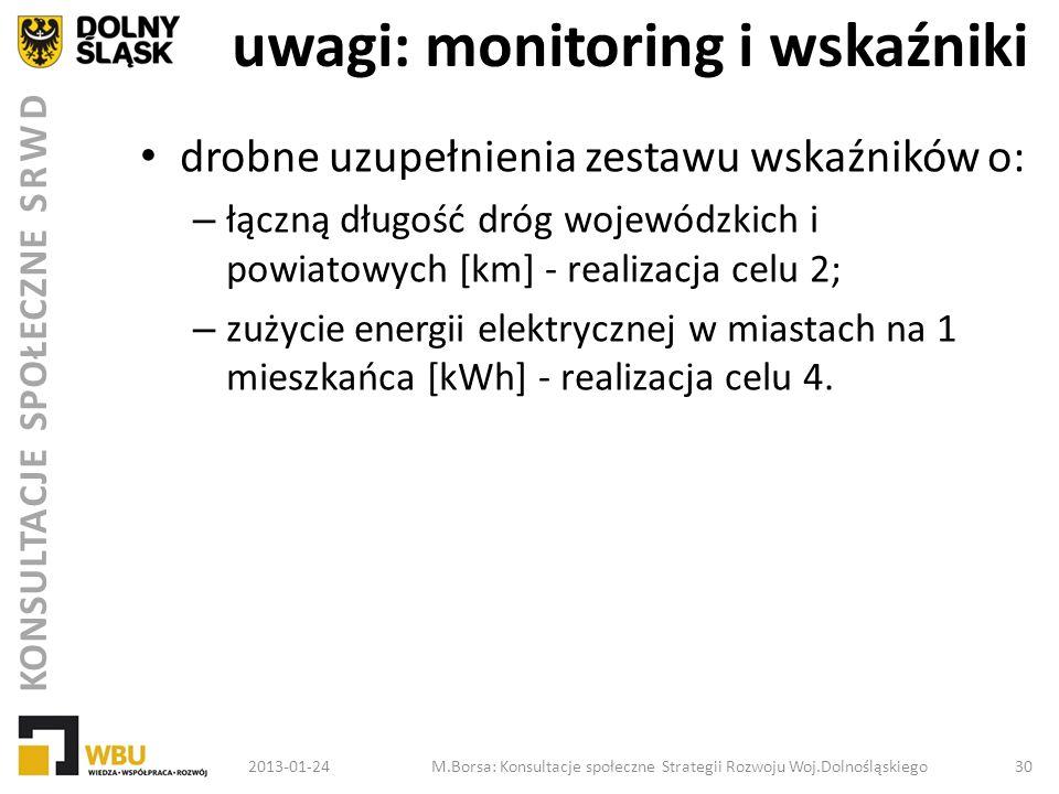 uwagi: monitoring i wskaźniki