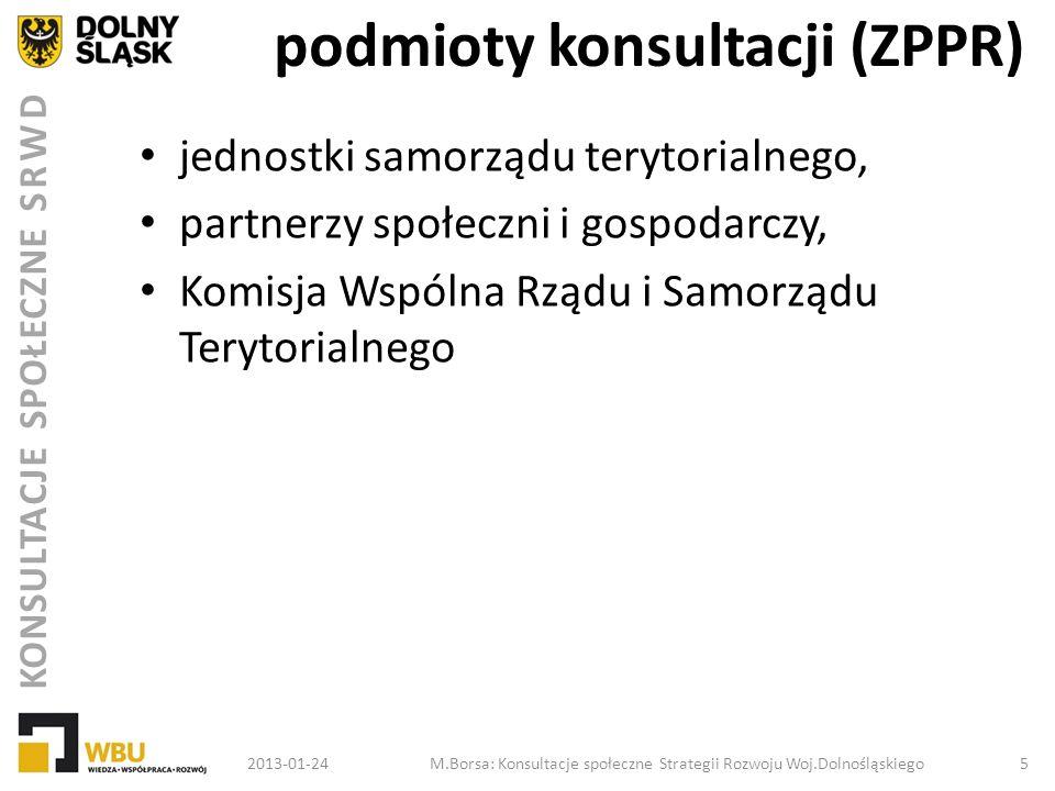 podmioty konsultacji (ZPPR)