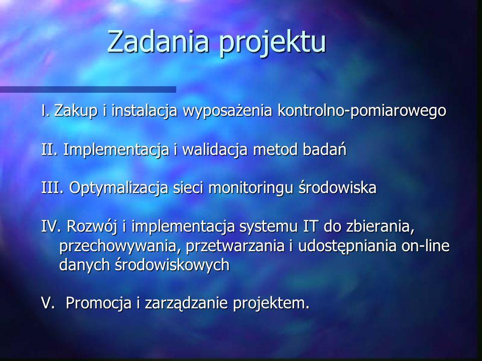 Zadania projektu I. Zakup i instalacja wyposażenia kontrolno-pomiarowego. II. Implementacja i walidacja metod badań.