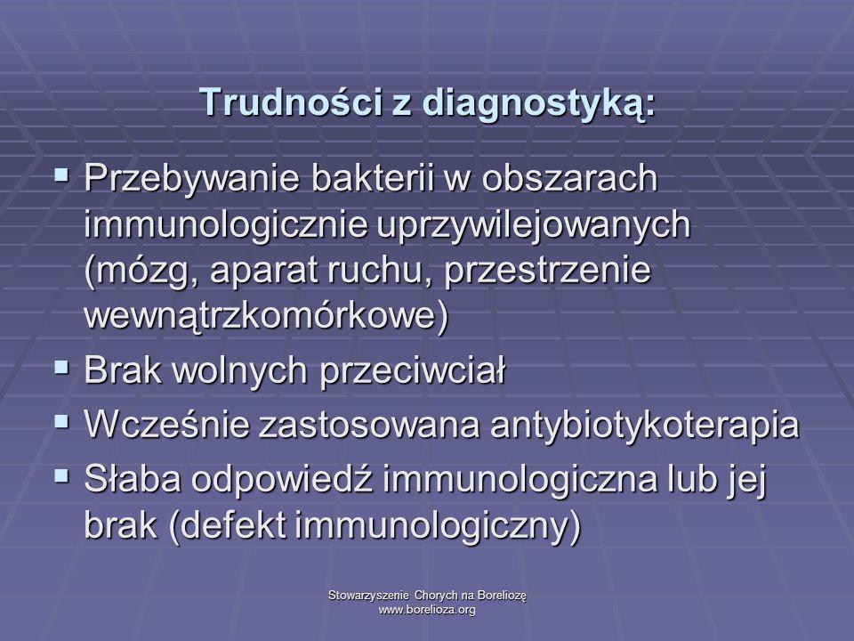 Trudności z diagnostyką: