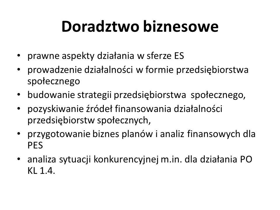 Doradztwo biznesowe prawne aspekty działania w sferze ES