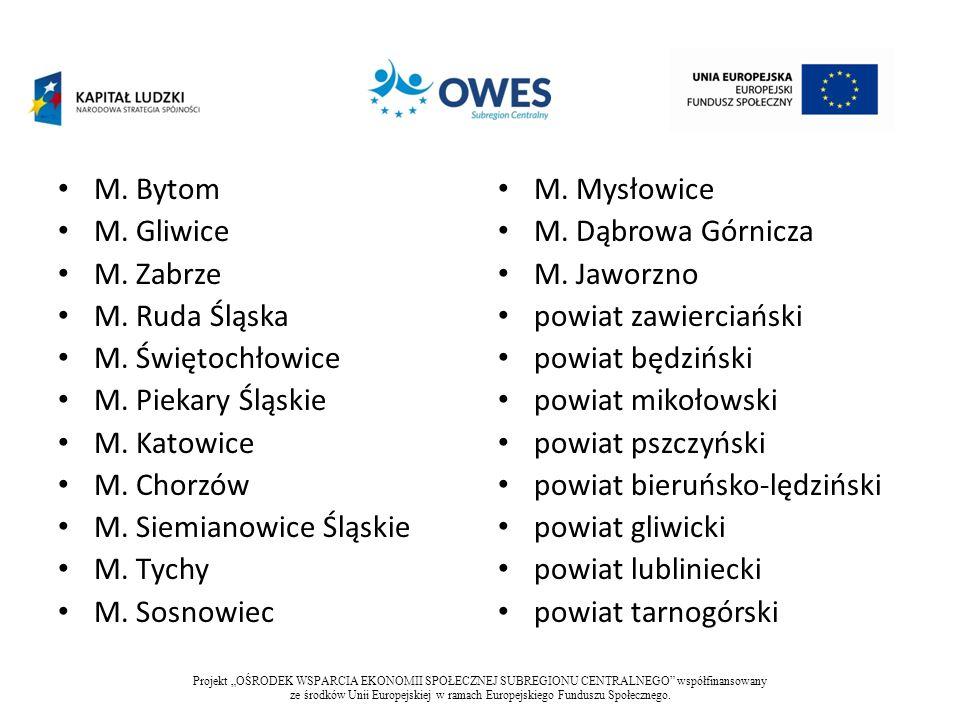 M. Siemianowice Śląskie M. Tychy M. Sosnowiec M. Mysłowice