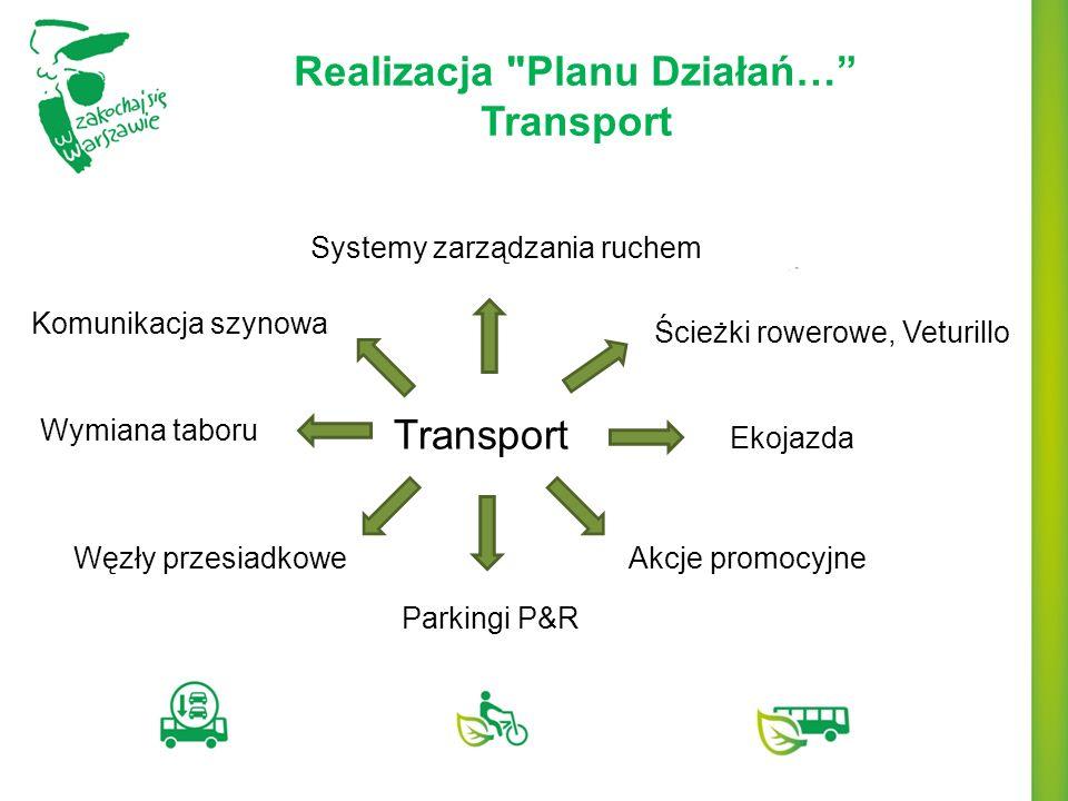 Realizacja Planu Działań… Transport