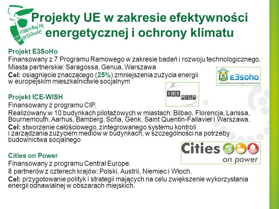 Projekty UE w zakresie efektywności energetycznej i ochrony klimatu