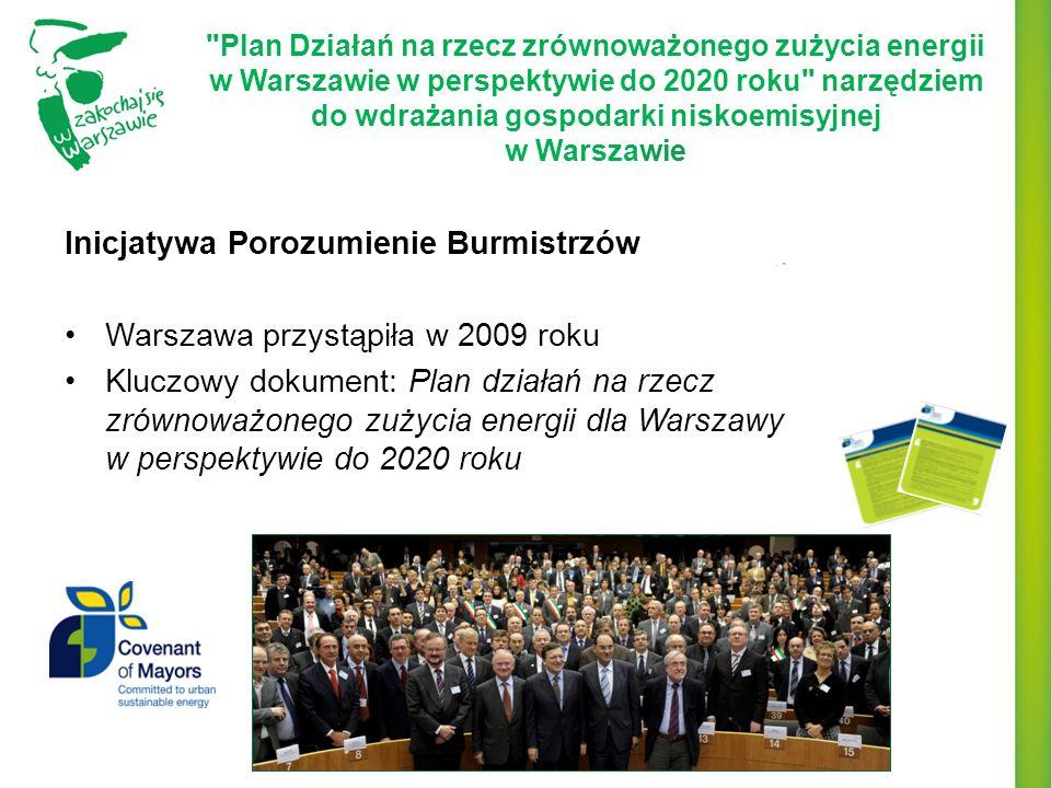 Inicjatywa Porozumienie Burmistrzów Warszawa przystąpiła w 2009 roku