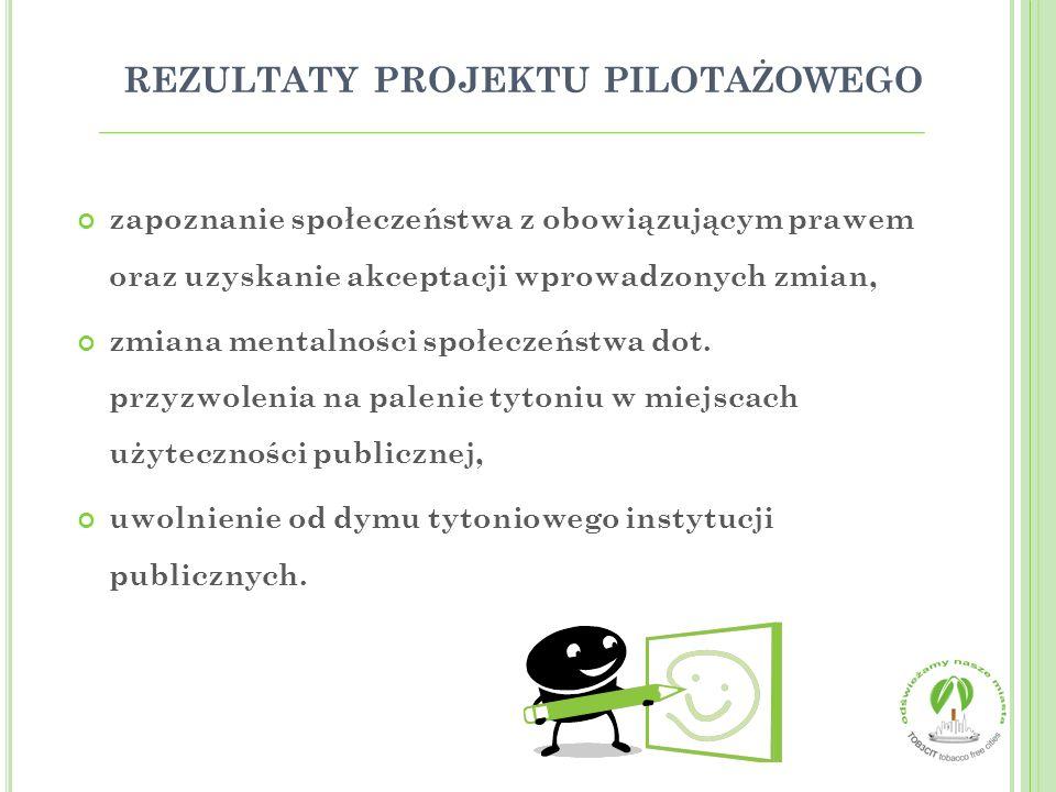 rezultaty projektu pilotażowego