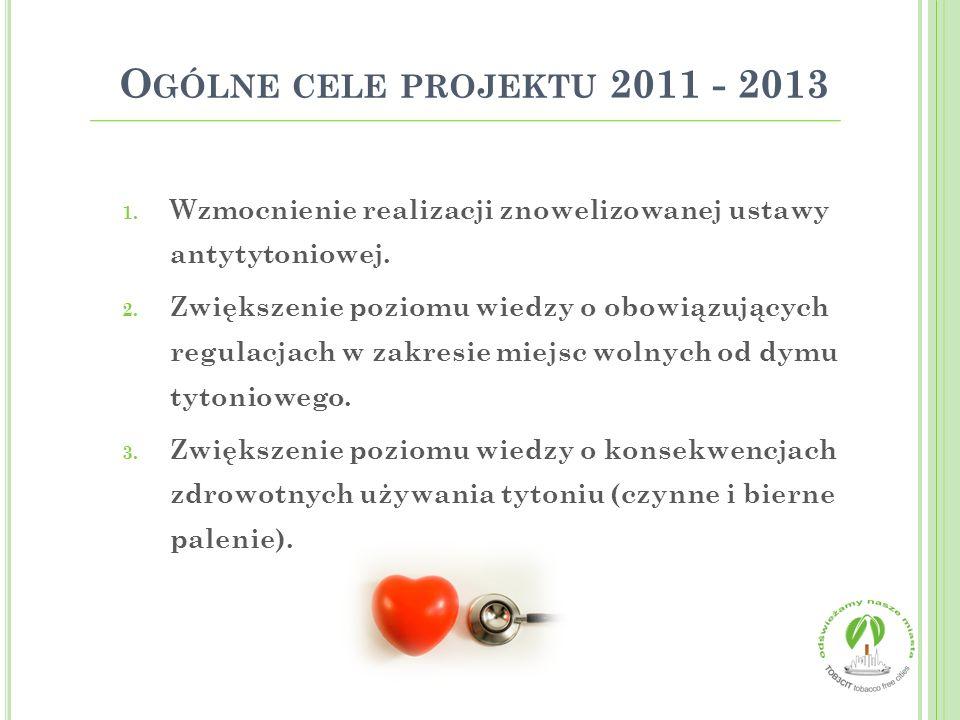 Ogólne cele projektu 2011 - 2013 Wzmocnienie realizacji znowelizowanej ustawy antytytoniowej.