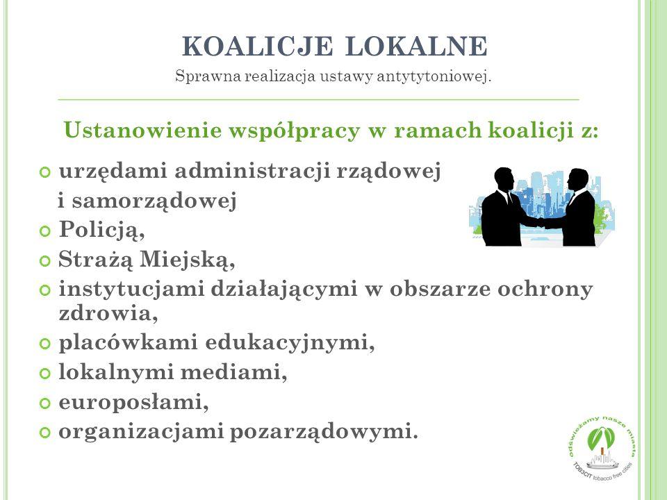 Ustanowienie współpracy w ramach koalicji z: