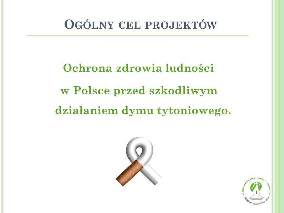 Ogólny cel projektów Ochrona zdrowia ludności w Polsce przed szkodliwym działaniem dymu tytoniowego.