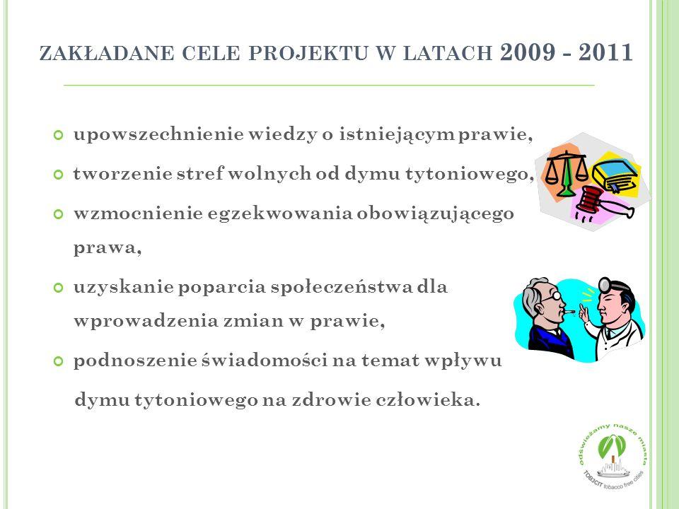 zakładane cele projektu w latach 2009 - 2011
