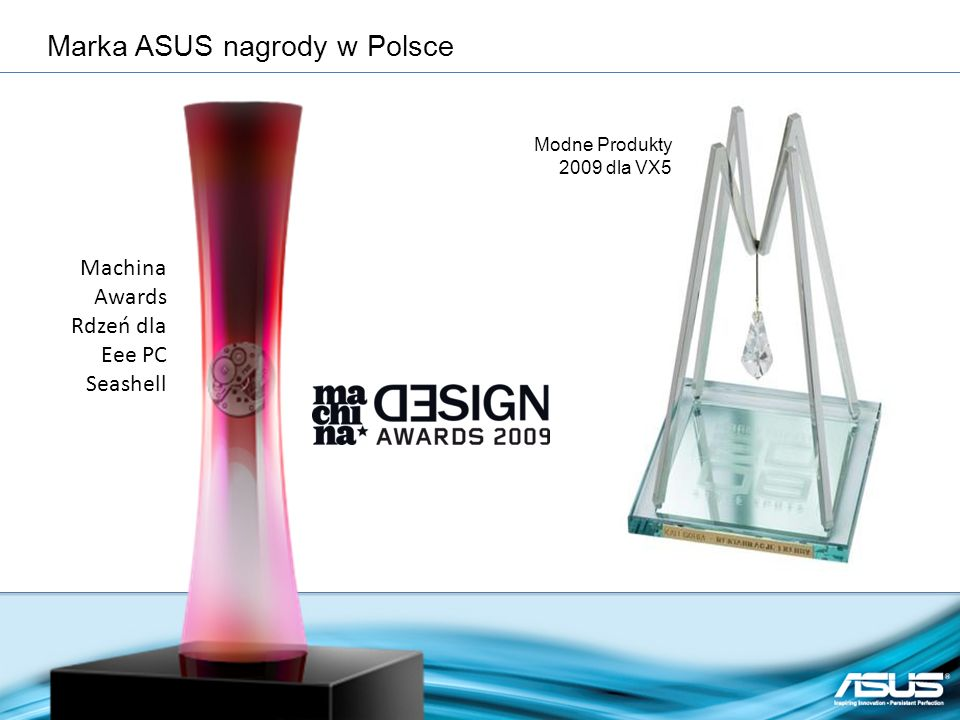 Marka ASUS nagrody w Polsce