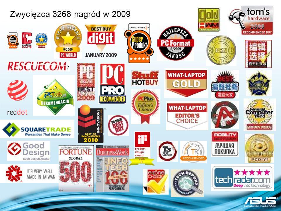 Zwycięzca 3268 nagród w 2009 GOLD