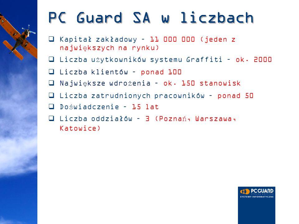 PC Guard SA w liczbach Kapitał zakładowy – 11 000 000 (jeden z największych na rynku) Liczba użytkowników systemu Graffiti – ok. 2000.