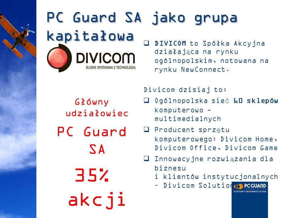 35% akcji PC Guard SA jako grupa kapitałowa PC Guard SA