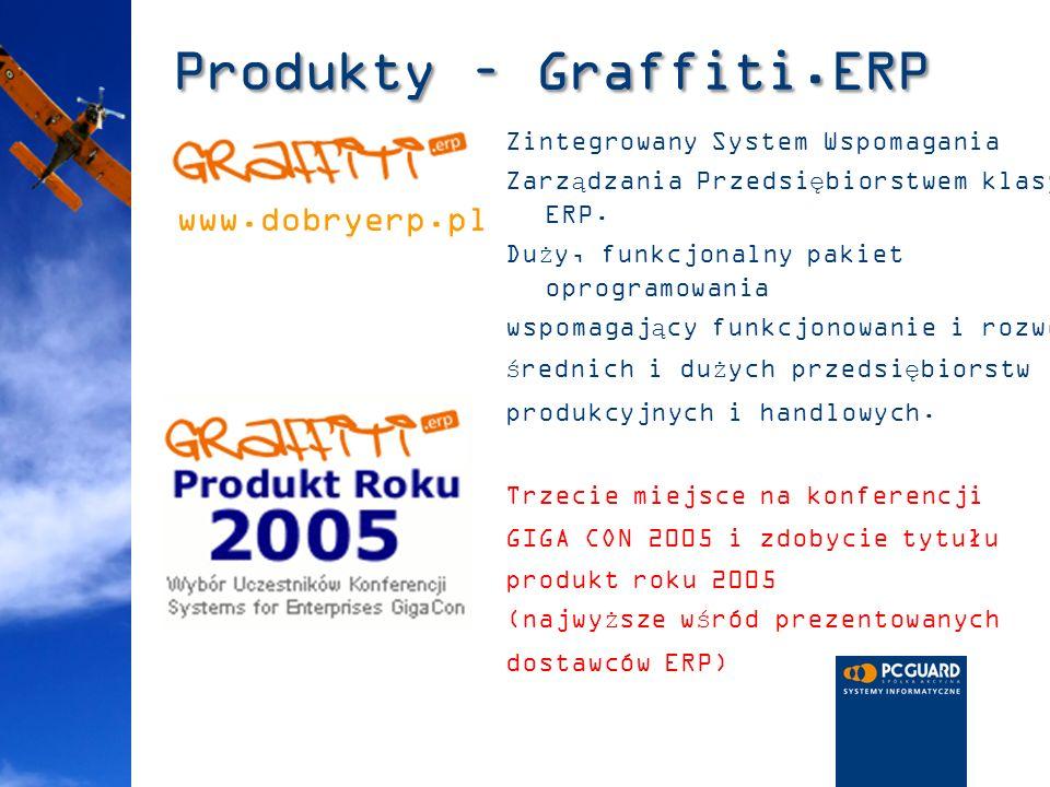 Produkty – Graffiti.ERP