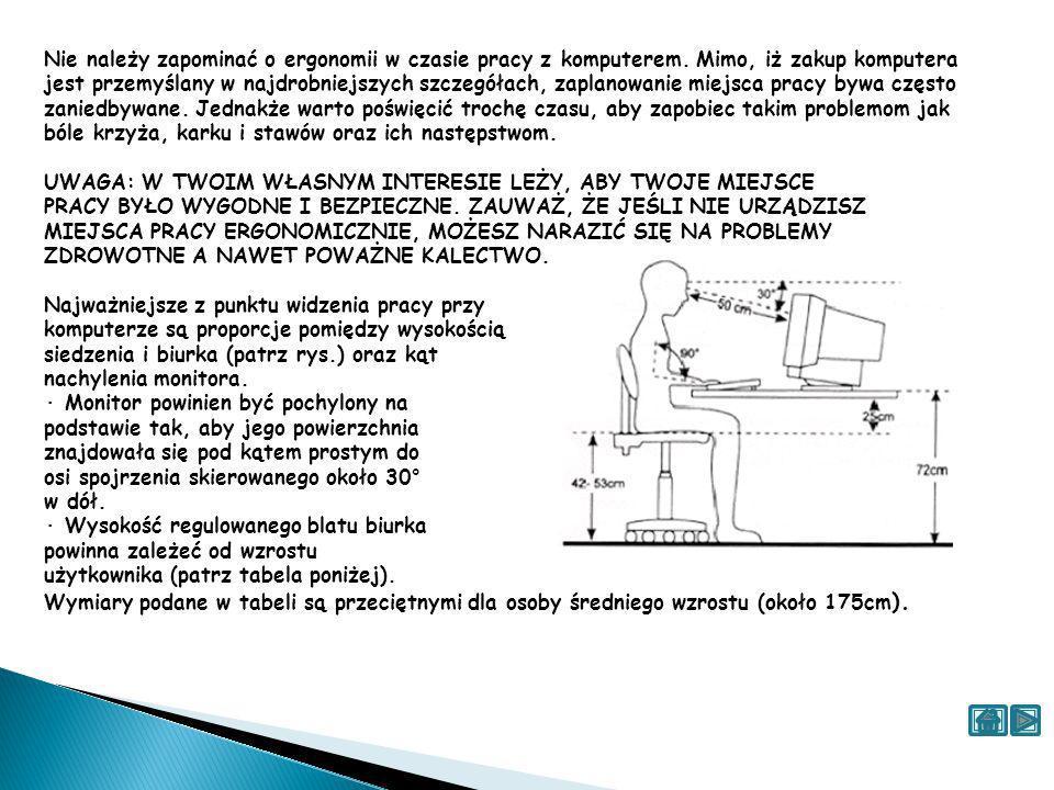 Nie należy zapominać o ergonomii w czasie pracy z komputerem