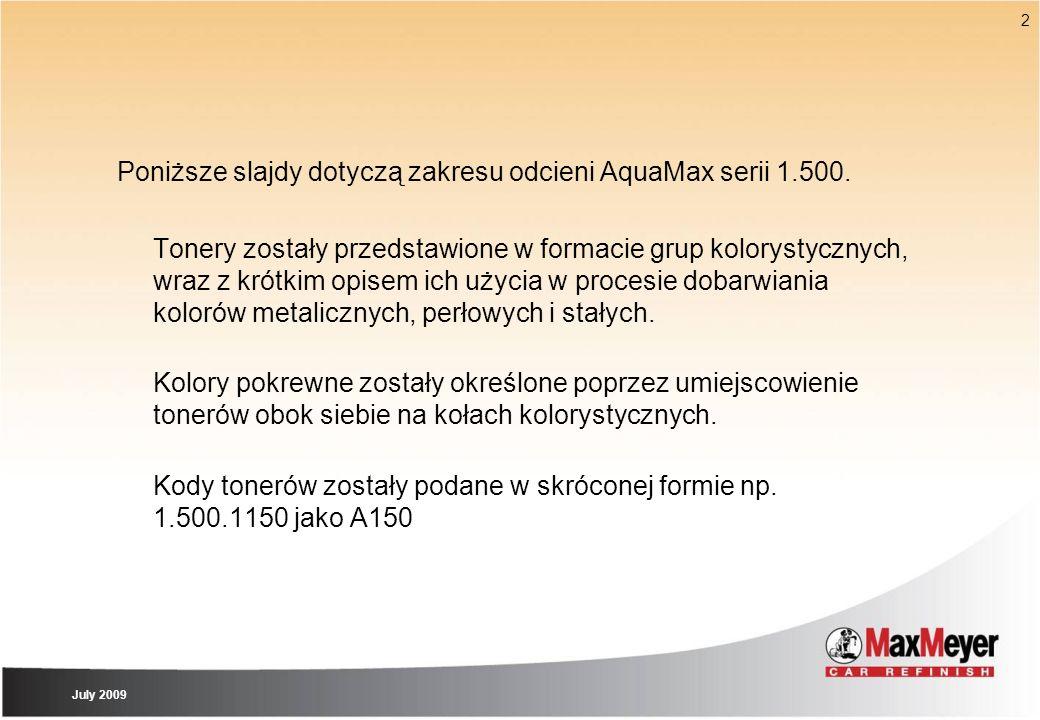 Poniższe slajdy dotyczą zakresu odcieni AquaMax serii 1.500.