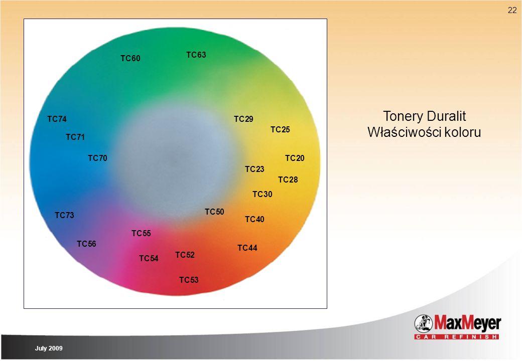 Tonery Duralit Właściwości koloru