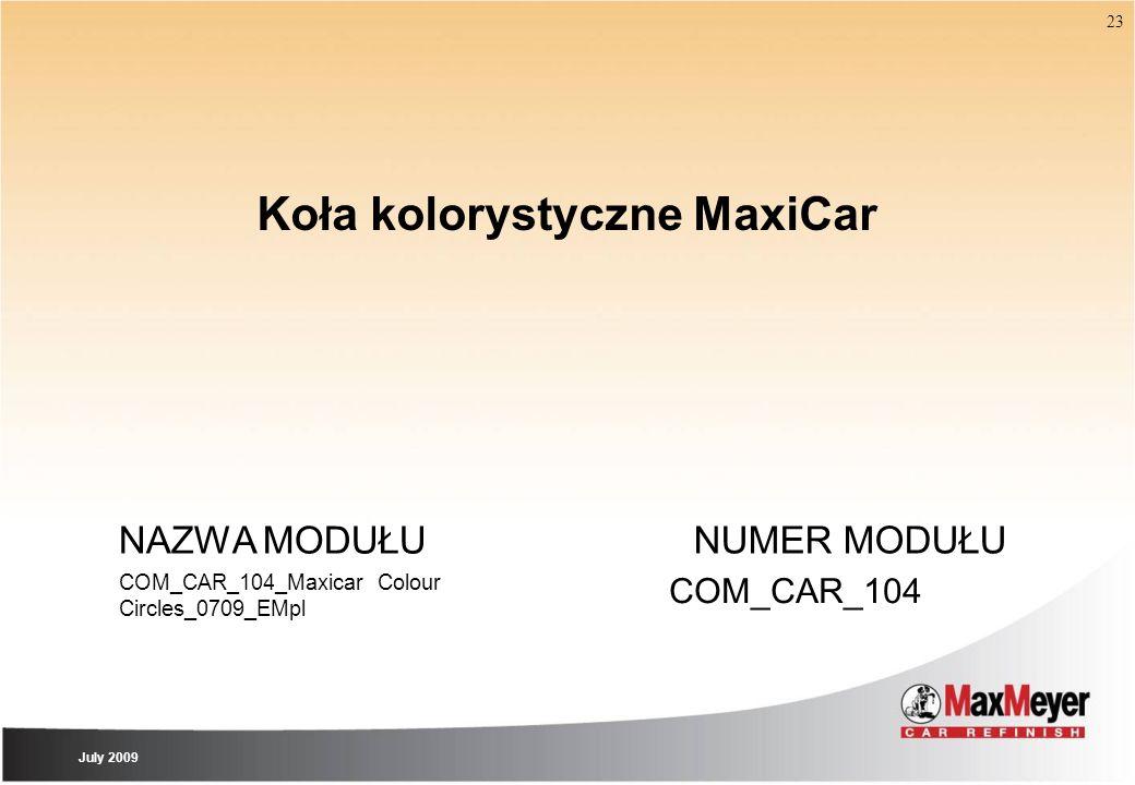 Koła kolorystyczne MaxiCar