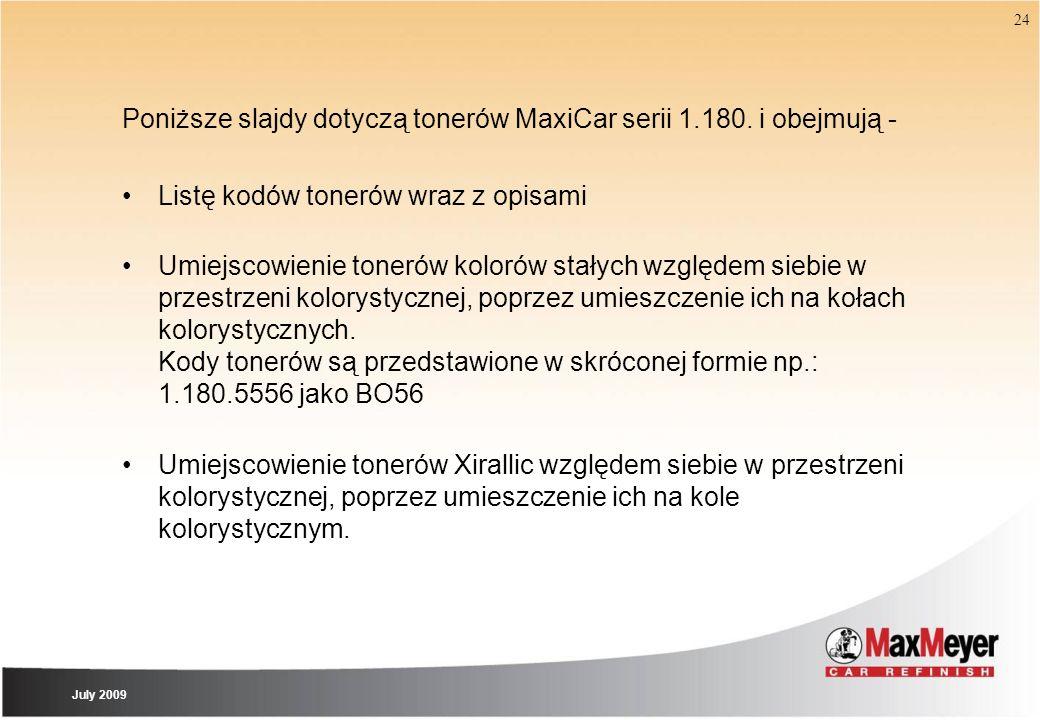 Poniższe slajdy dotyczą tonerów MaxiCar serii 1.180. i obejmują -