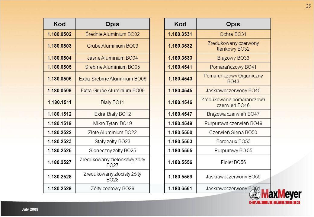 Kod Opis 1.180.0502 Średnie Aluminium BO02 1.180.3531 Ochra BO31