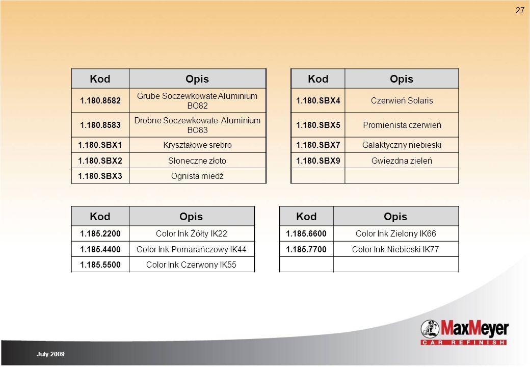 Kod Opis Kod Opis 1.180.8582 Grube Soczewkowate Aluminium BO82