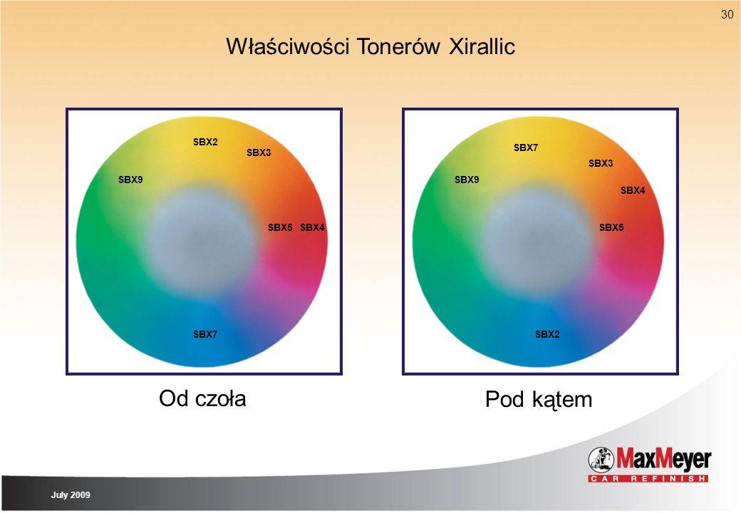 Właściwości Tonerów Xirallic