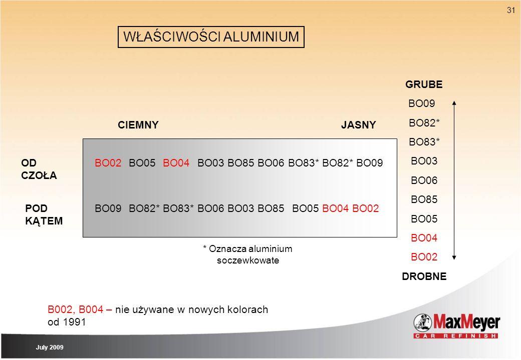 * Oznacza aluminium soczewkowate