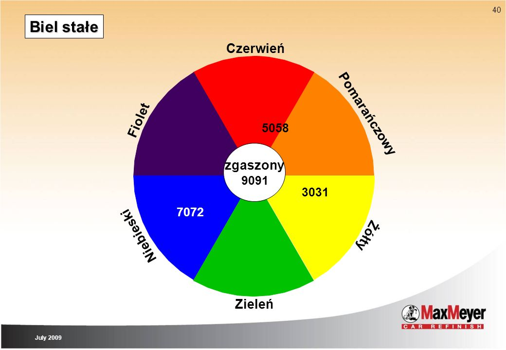Biel stałe Czerwień Pomarańczowy Fiolet zgaszony Niebieski Żółty