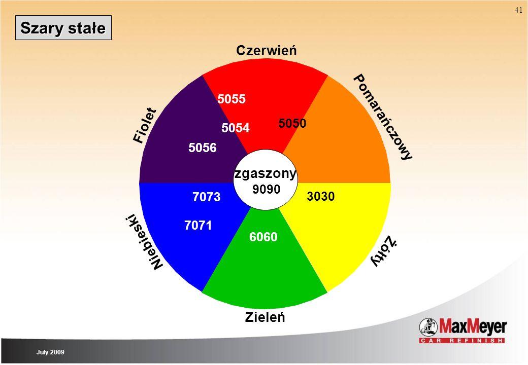 Szary stałe Czerwień Pomarańczowy Fiolet zgaszony Niebieski Żółty