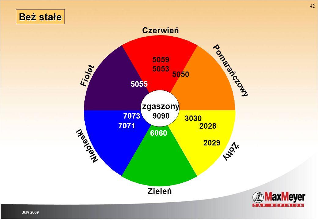 Beż stałe Czerwień Pomarańczowy Fiolet zgaszony Niebieski Żółty Zieleń