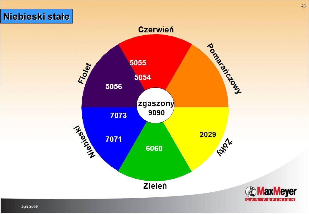 Niebieski stałe Czerwień Pomarańczowy Fiolet zgaszony Niebieski Żółty