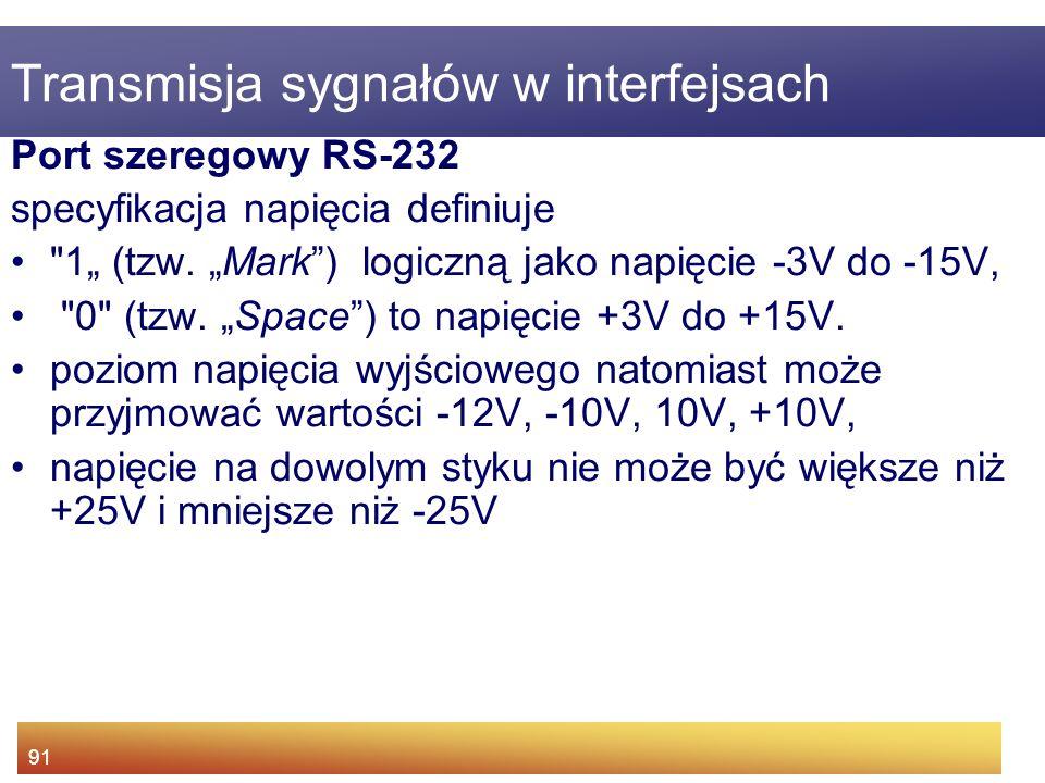 Transmisja sygnałów w interfejsach