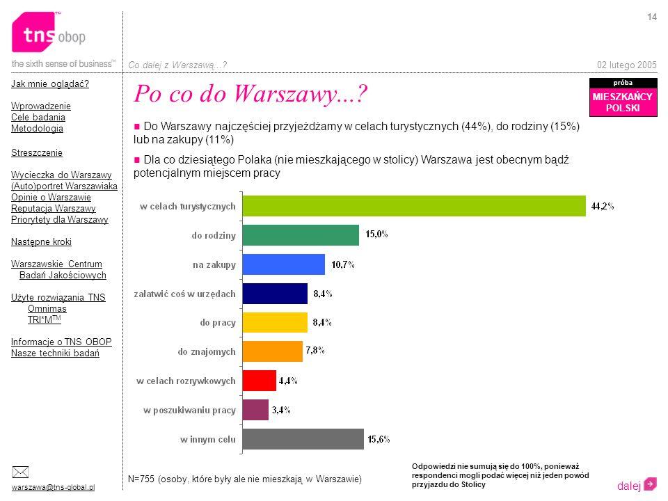 Po co do Warszawy... MIESZKAŃCY. POLSKI. próba.
