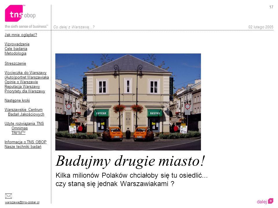 Budujmy drugie miasto! Kilka milionów Polaków chciałoby się tu osiedlić... czy staną się jednak Warszawiakami