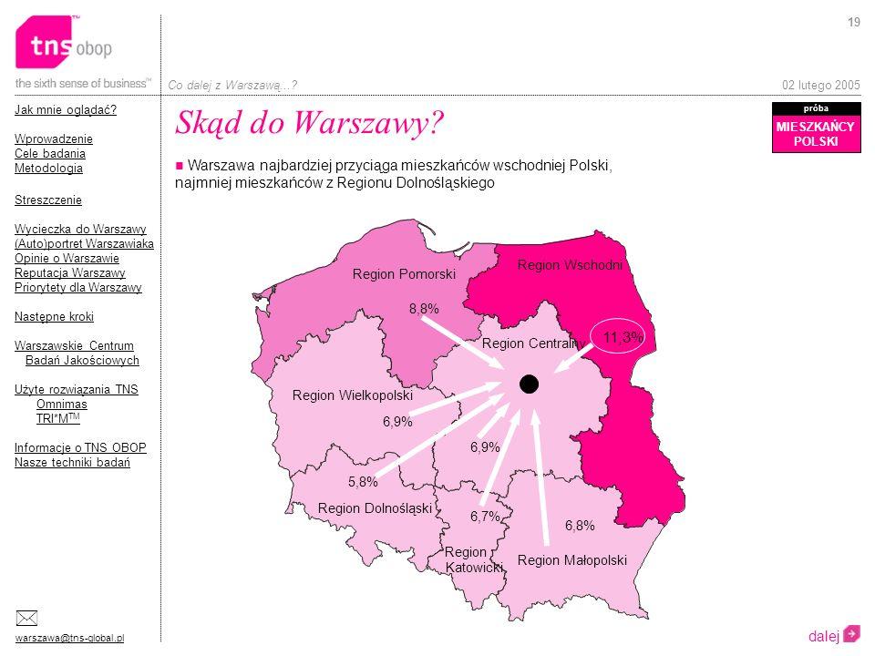 Skąd do Warszawy MIESZKAŃCY. POLSKI. próba.