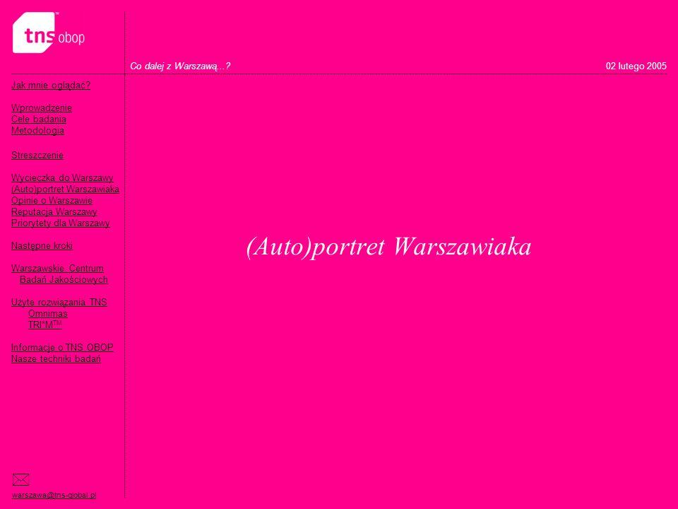 (Auto)portret Warszawiaka
