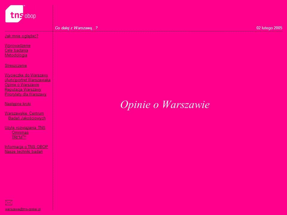 Opinie o Warszawie
