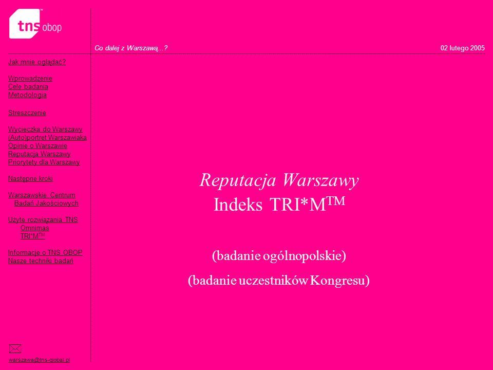 Reputacja Warszawy Indeks TRI*MTM (badanie ogólnopolskie)