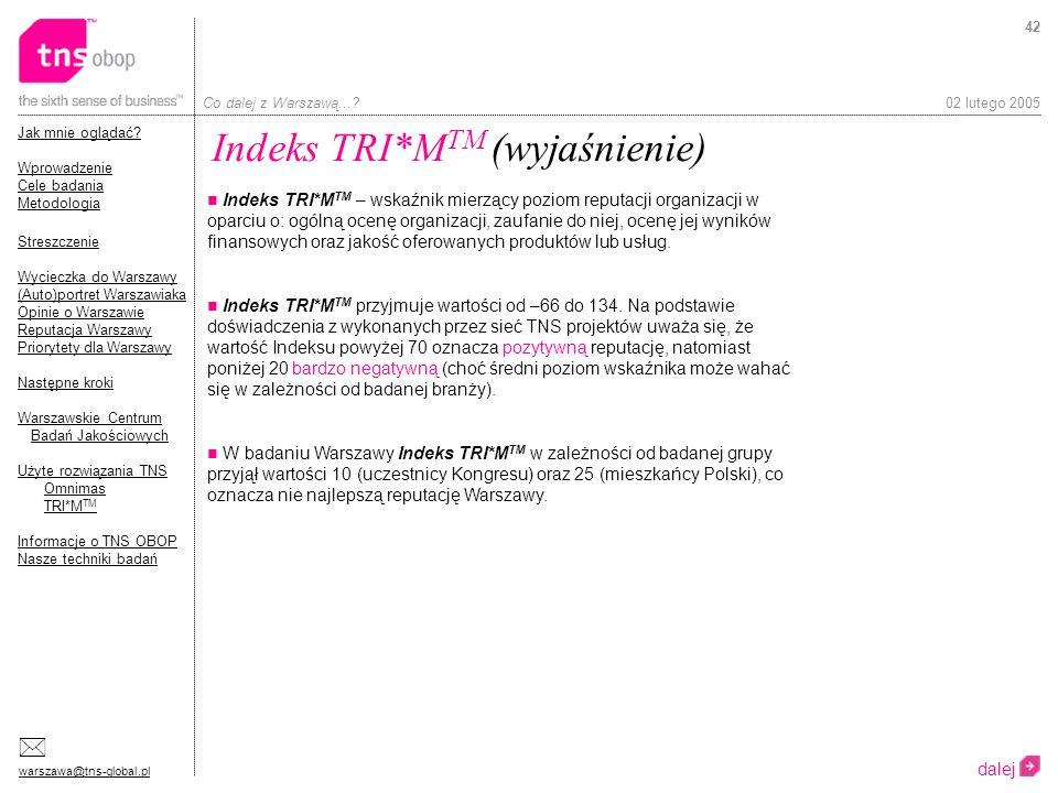 Indeks TRI*MTM (wyjaśnienie)