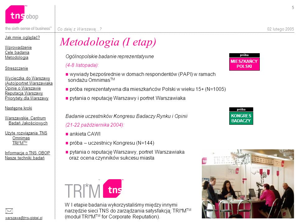 Metodologia (I etap) Ogólnopolskie badanie reprezentatywne