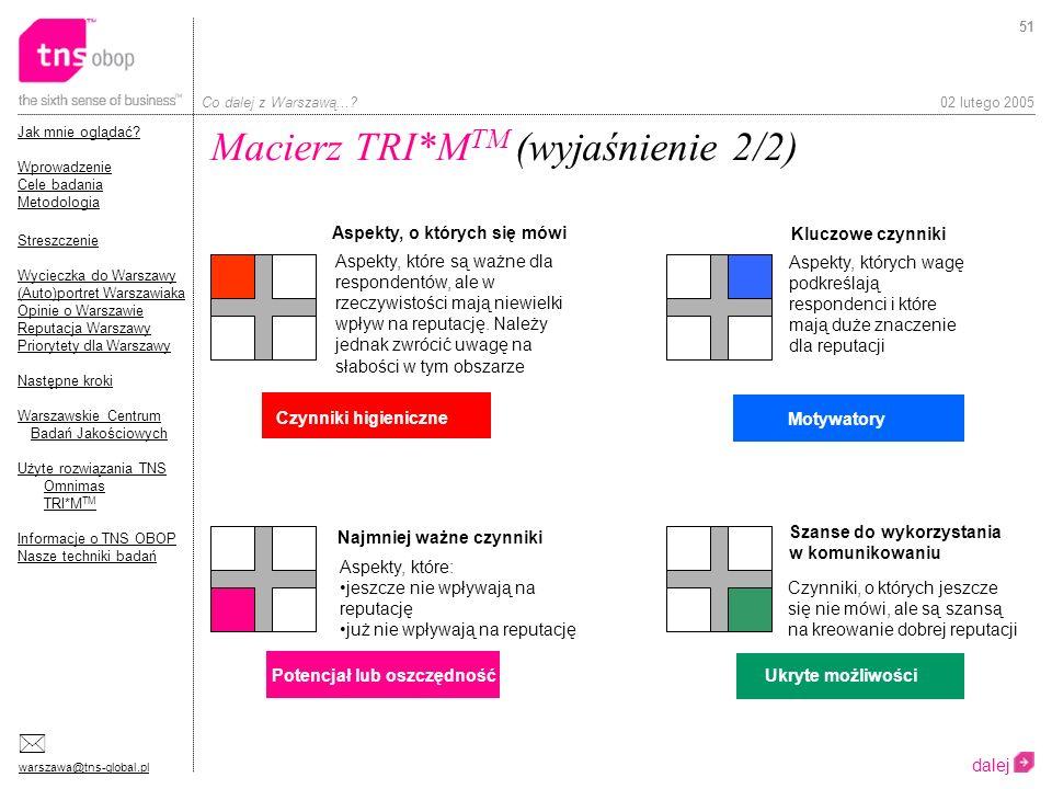 Macierz TRI*MTM (wyjaśnienie 2/2)