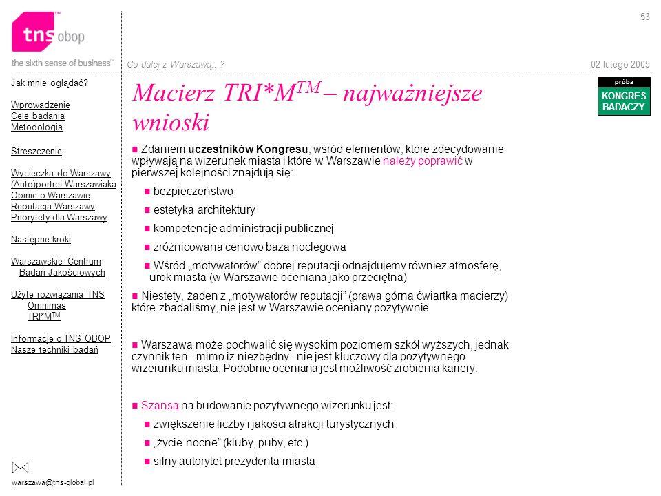 Macierz TRI*MTM – najważniejsze wnioski