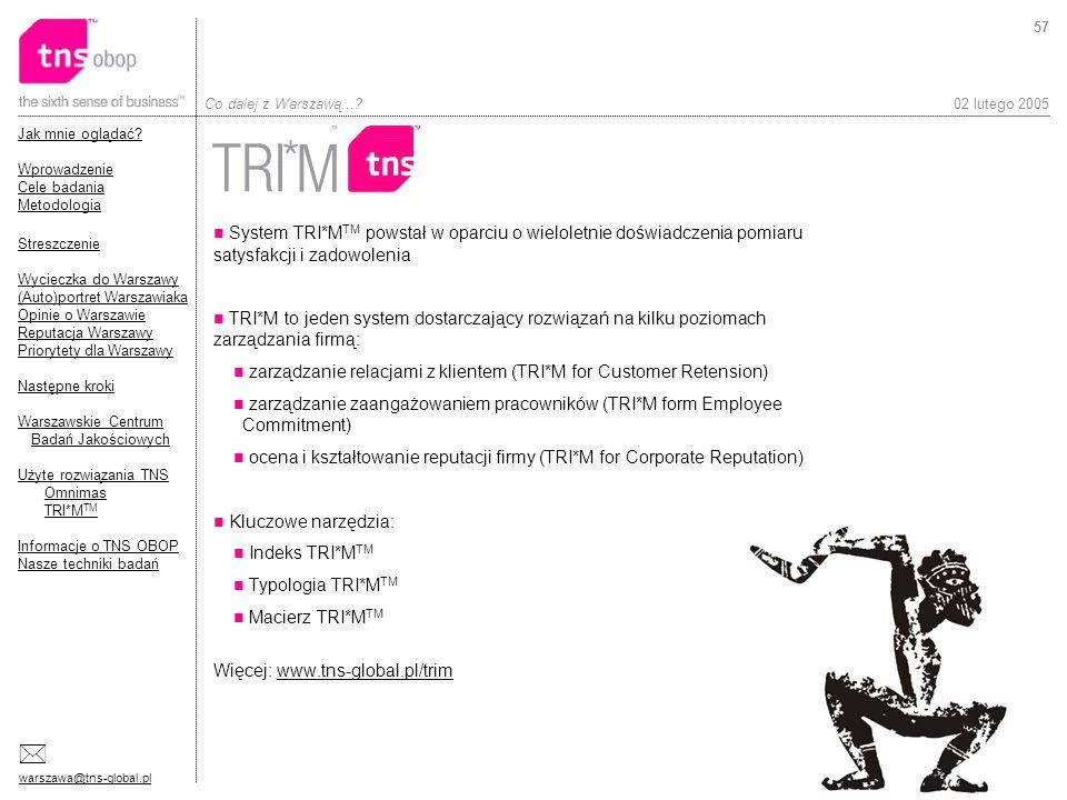 System TRI*MTM powstał w oparciu o wieloletnie doświadczenia pomiaru satysfakcji i zadowolenia