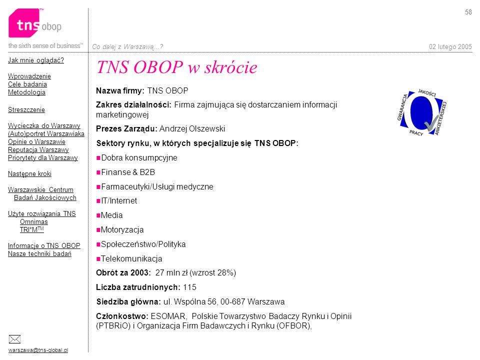 TNS OBOP w skrócie Nazwa firmy: TNS OBOP